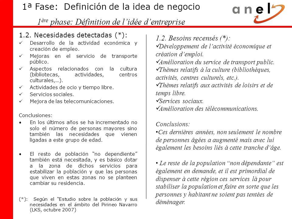 1ª Fase: Definición de la idea de negocio