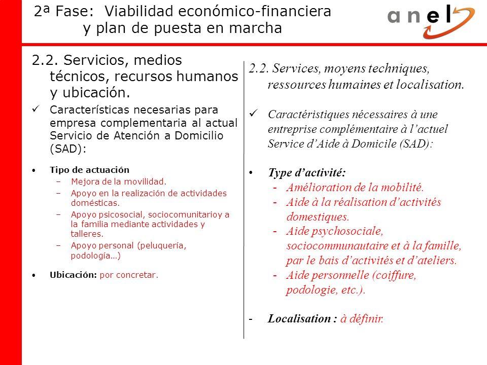 2ª Fase: Viabilidad económico-financiera y plan de puesta en marcha
