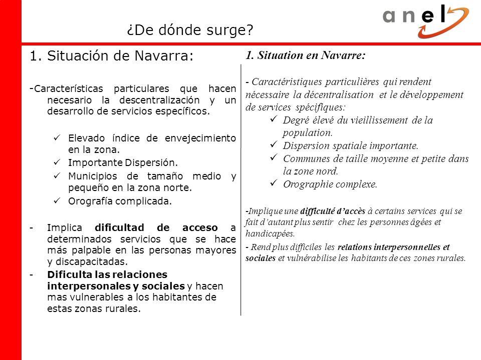 ¿De dónde surge 1. Situación de Navarra: 1. Situation en Navarre: