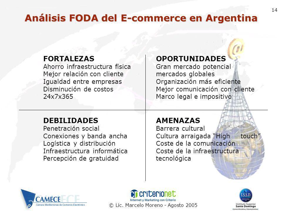 Análisis FODA del E-commerce en Argentina