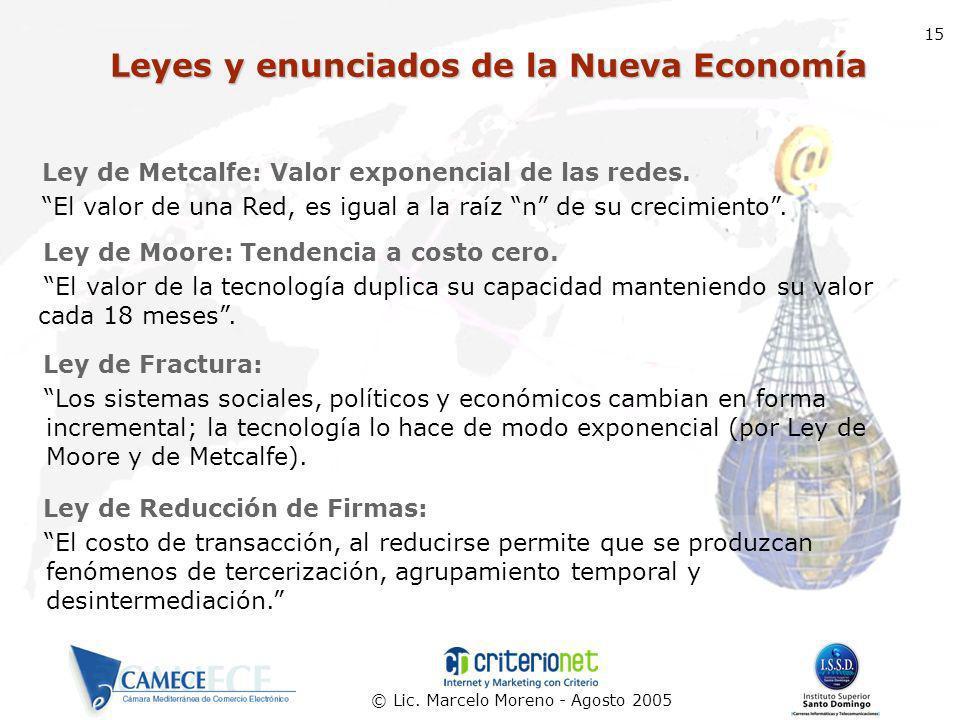 Leyes y enunciados de la Nueva Economía