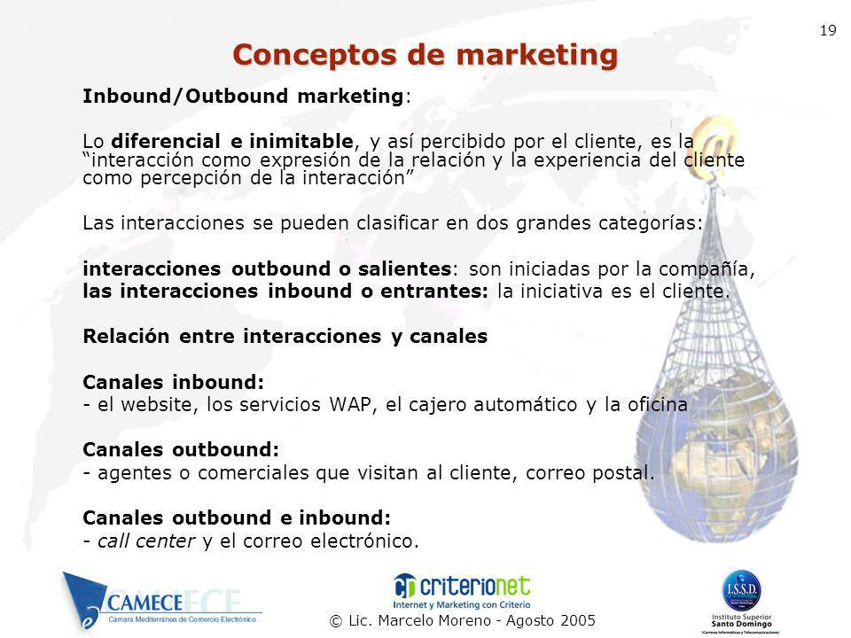Conceptos de marketing