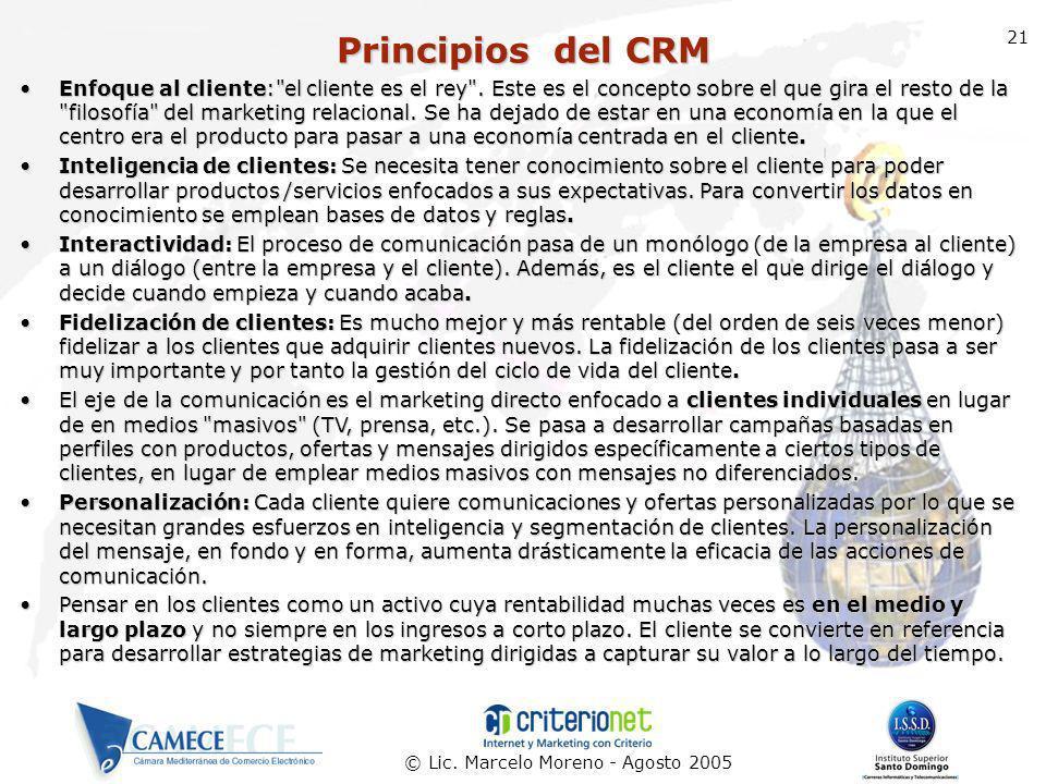 Principios del CRM21.