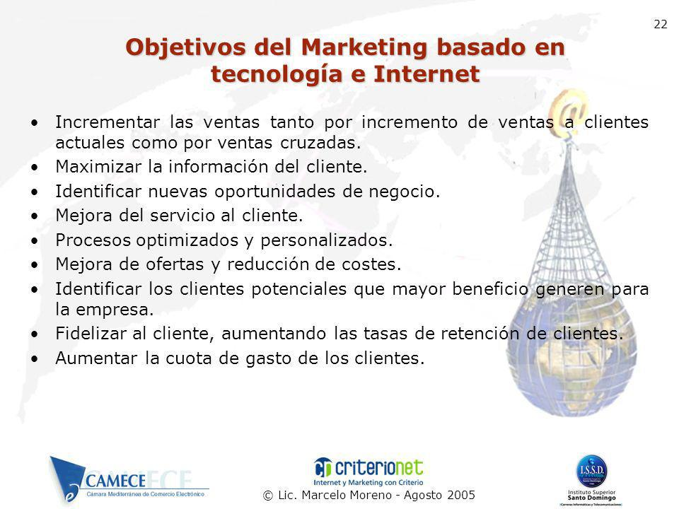 Objetivos del Marketing basado en tecnología e Internet
