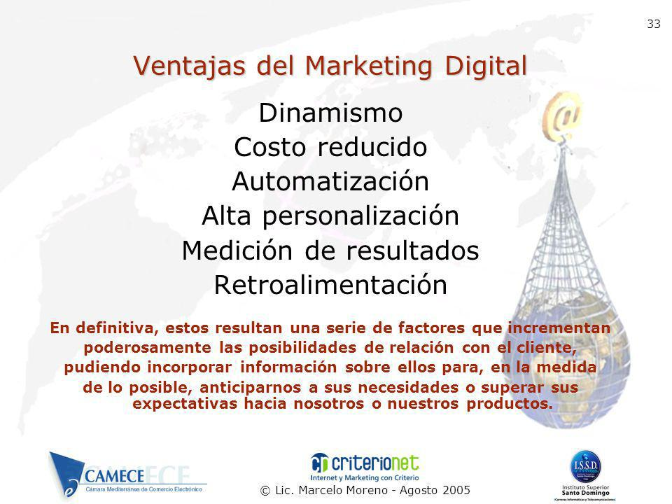 Ventajas del Marketing Digital