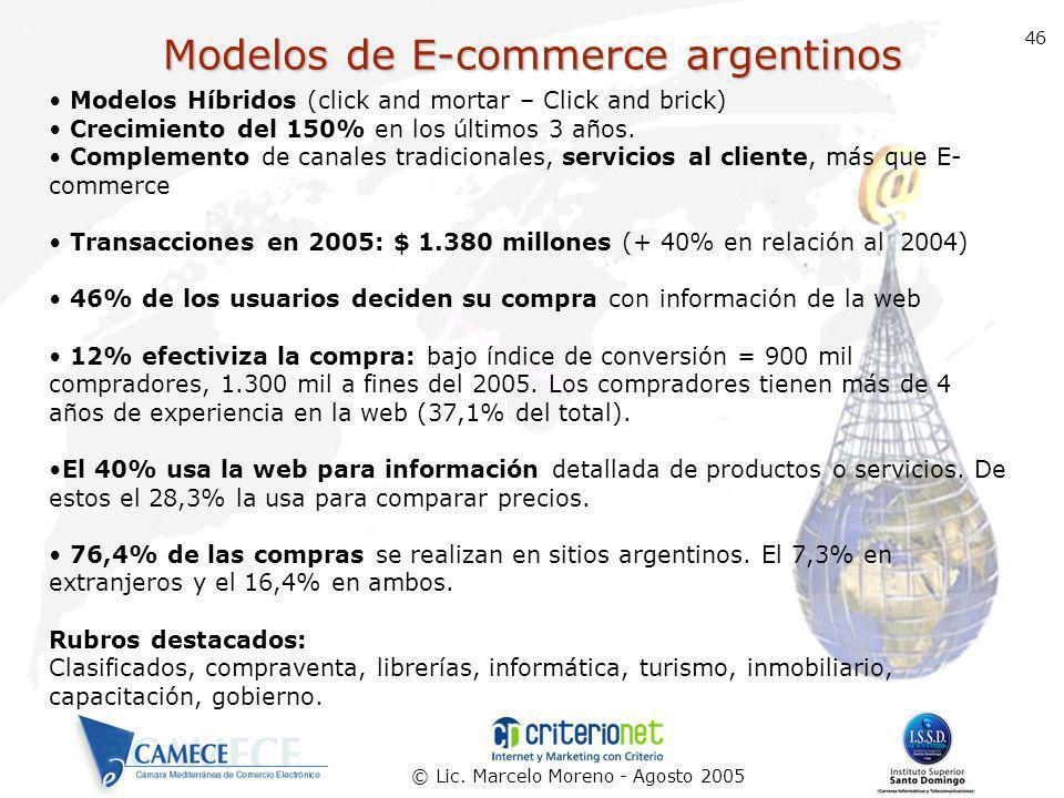 Modelos de E-commerce argentinos