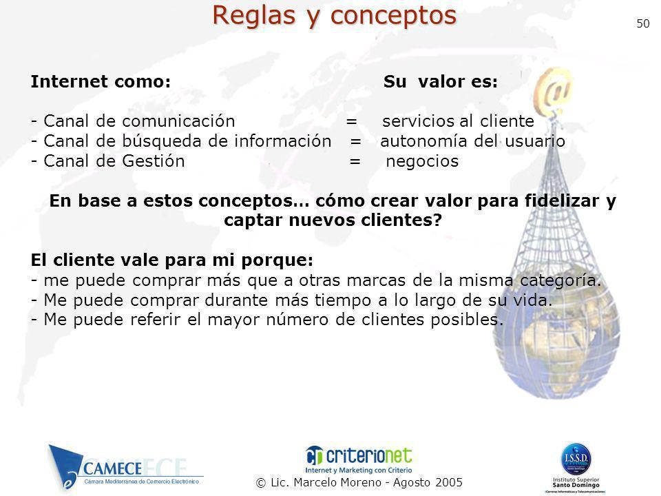 Reglas y conceptos Internet como: Su valor es: