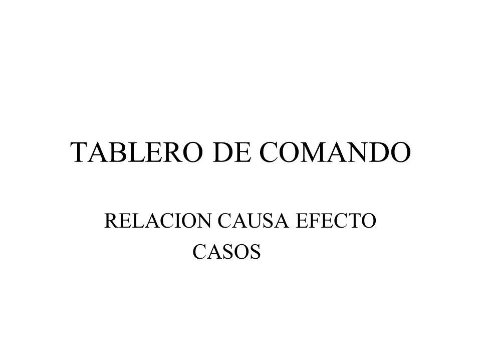 RELACION CAUSA EFECTO CASOS