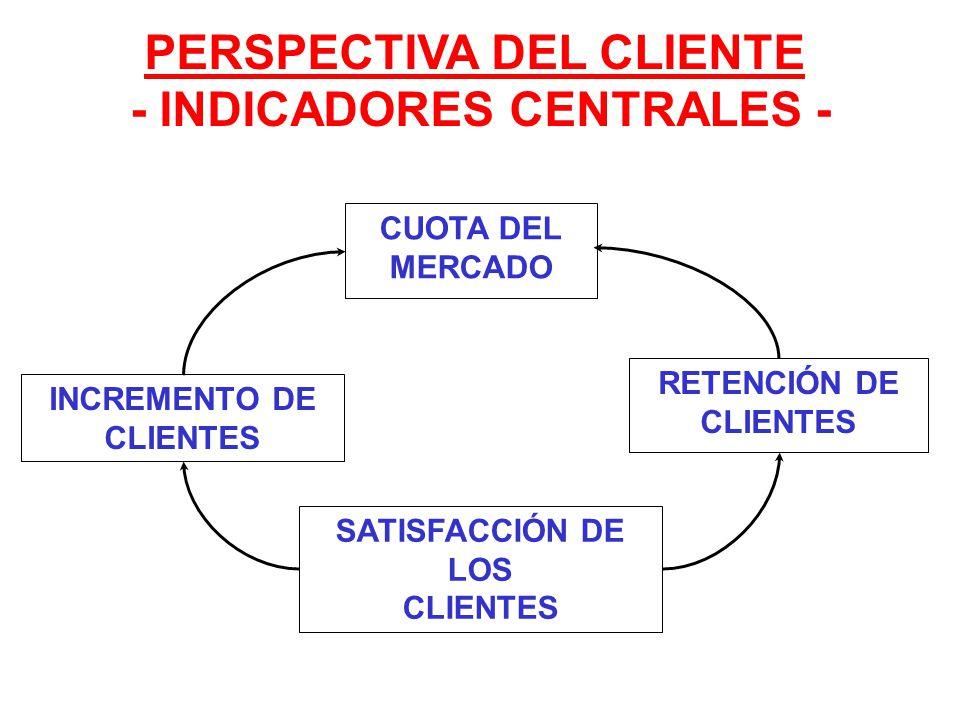 PERSPECTIVA DEL CLIENTE - INDICADORES CENTRALES -