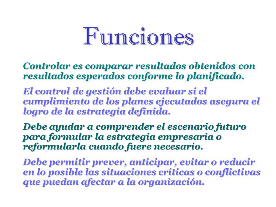 Funciones Controlar es comparar resultados obtenidos con resultados esperados conforme lo planificado.