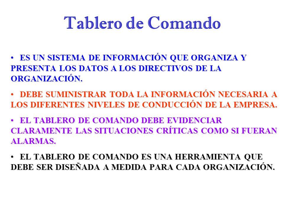 Tablero de Comando ES UN SISTEMA DE INFORMACIÓN QUE ORGANIZA Y PRESENTA LOS DATOS A LOS DIRECTIVOS DE LA ORGANIZACIÓN.