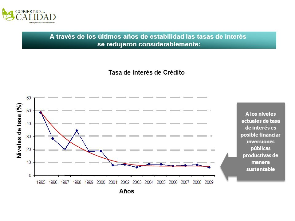 Tasas de Interés A través de los últimos años de estabilidad las tasas de interés. se redujeron considerablemente:
