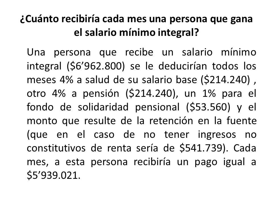 ¿Cuánto recibiría cada mes una persona que gana el salario mínimo integral