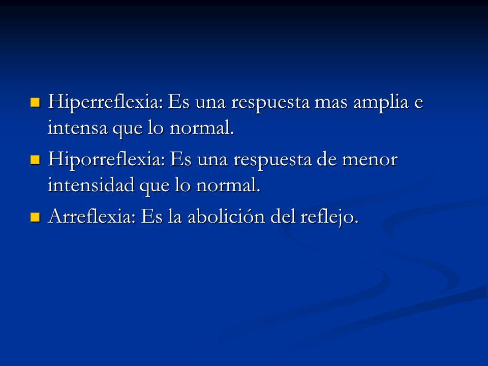 Hiperreflexia: Es una respuesta mas amplia e intensa que lo normal.