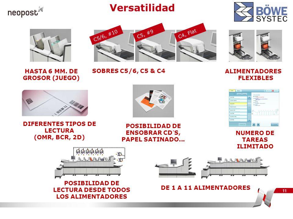 Versatilidad HASTA 6 MM. DE GROSOR (JUEGO) SOBRES C5/6, C5 & C4