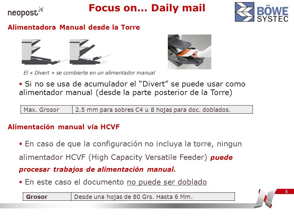 Focus on… Daily mail Alimentadora Manual desde la Torre. El « Divert » se combierte en un alimentador manual.