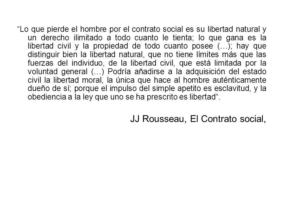 JJ Rousseau, El Contrato social,