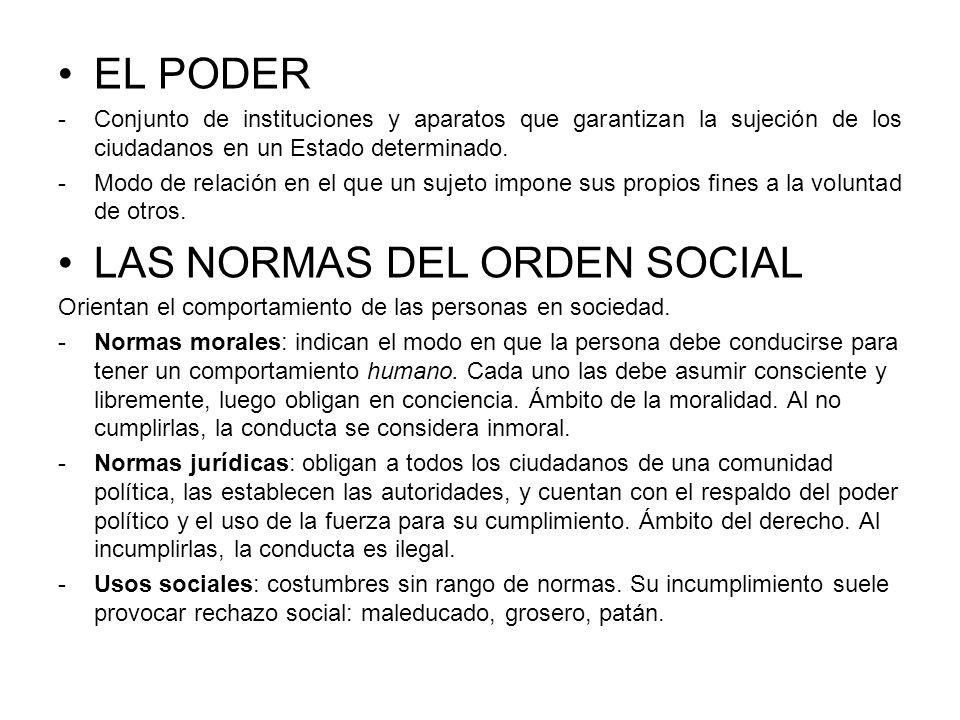 LAS NORMAS DEL ORDEN SOCIAL