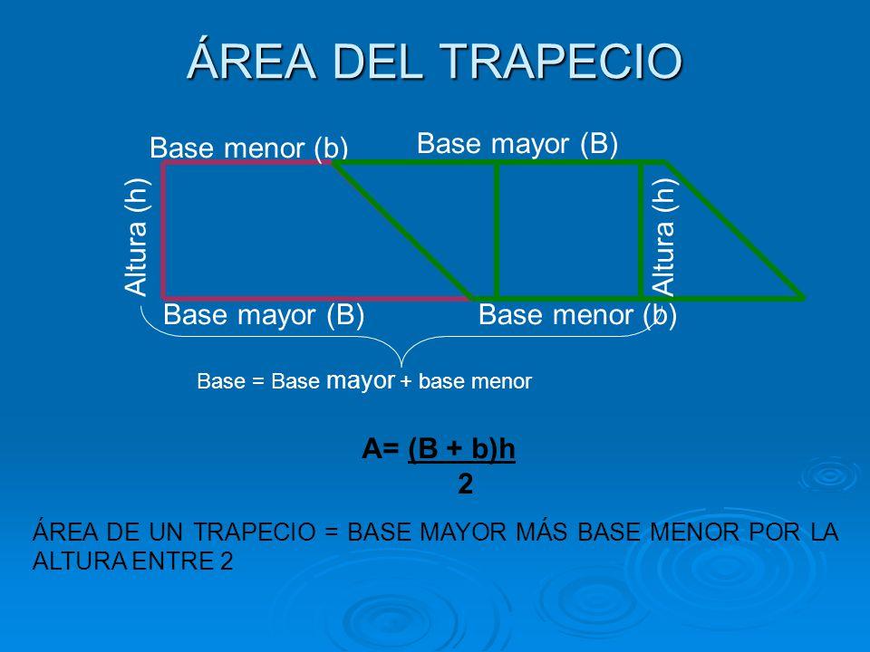 ÁREA DEL TRAPECIO Base menor (b) Base mayor (B) Altura (h) Altura (h)