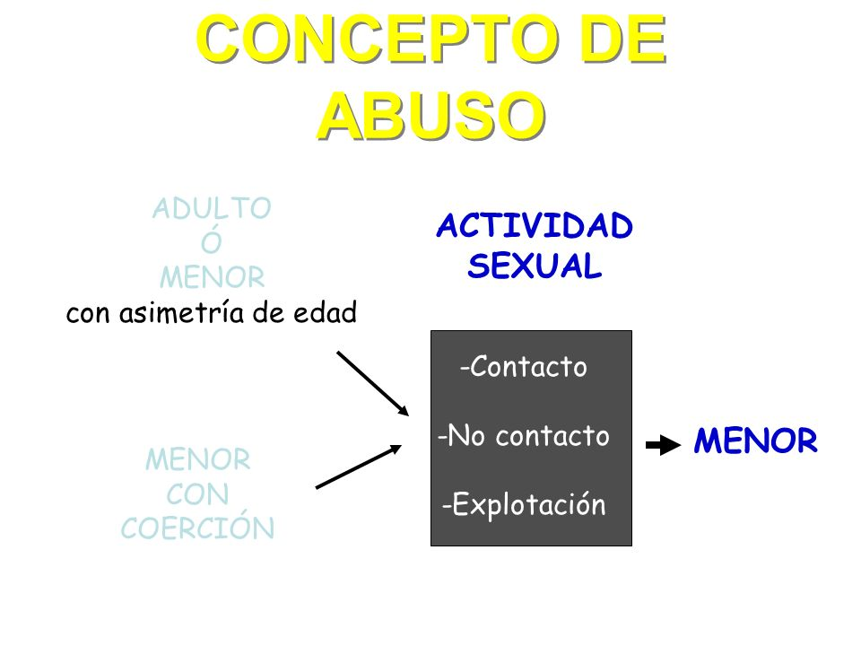 CONCEPTO DE ABUSO ACTIVIDAD SEXUAL MENOR ADULTO Ó MENOR