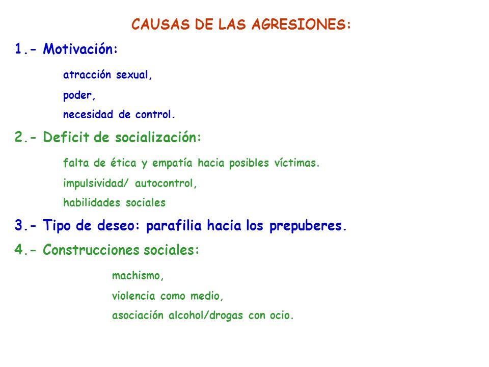 CAUSAS DE LAS AGRESIONES: