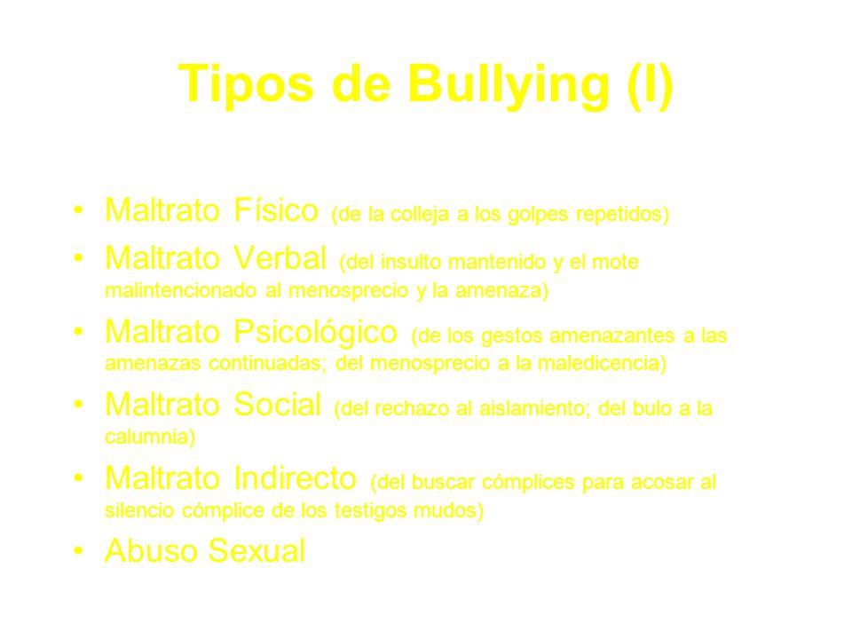 Tipos de Bullying (I) Maltrato Físico (de la colleja a los golpes repetidos)