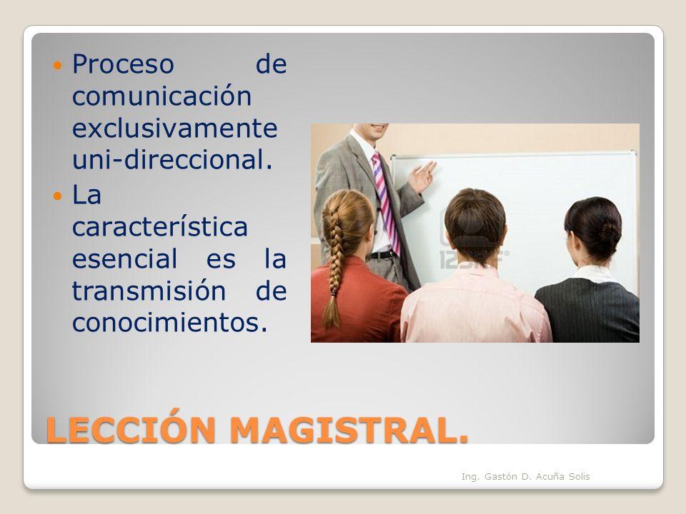 Proceso de comunicación exclusivamente uni-direccional.
