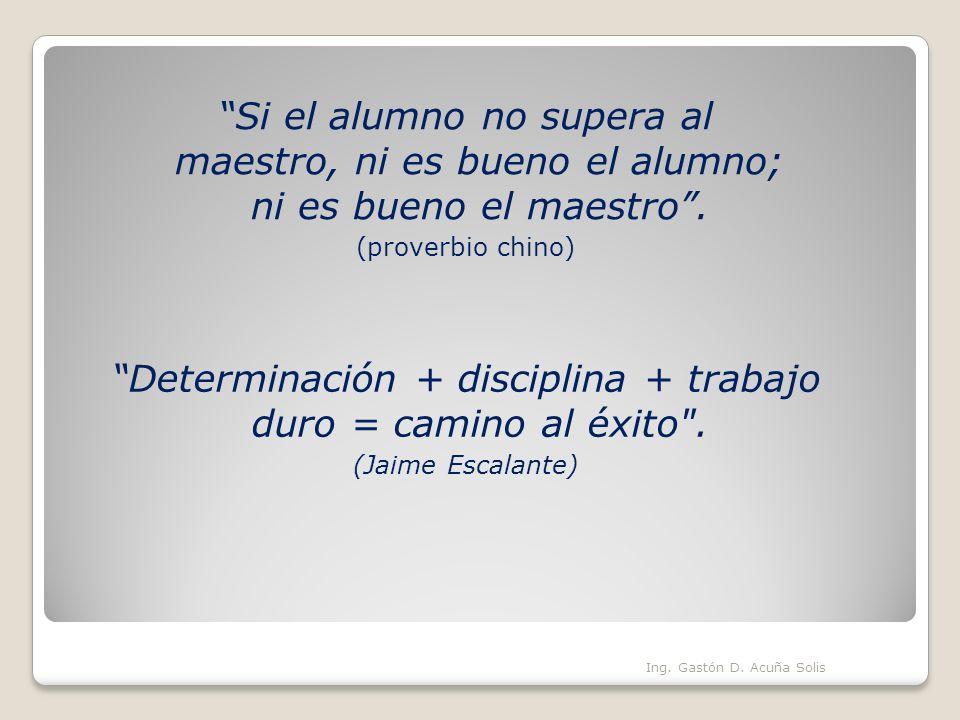 Determinación + disciplina + trabajo duro = camino al éxito .