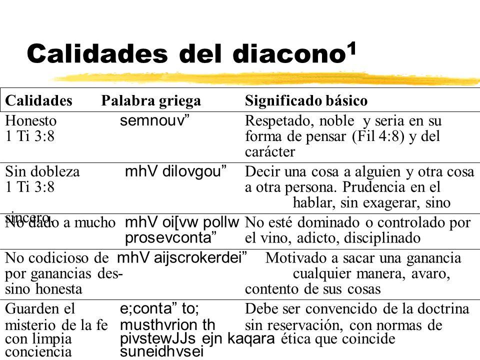 Calidades del diacono1 Calidades Palabra griega Significado básico