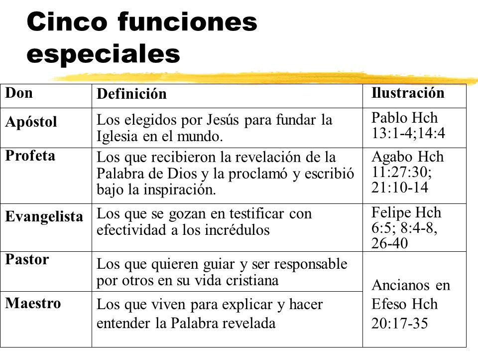 Cinco funciones especiales