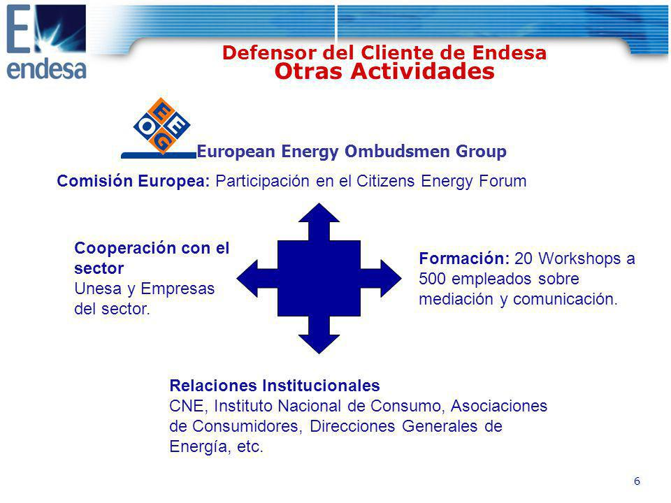 Defensor del cliente de endesa antecedentes ppt descargar for Oficinas endesa barcelona