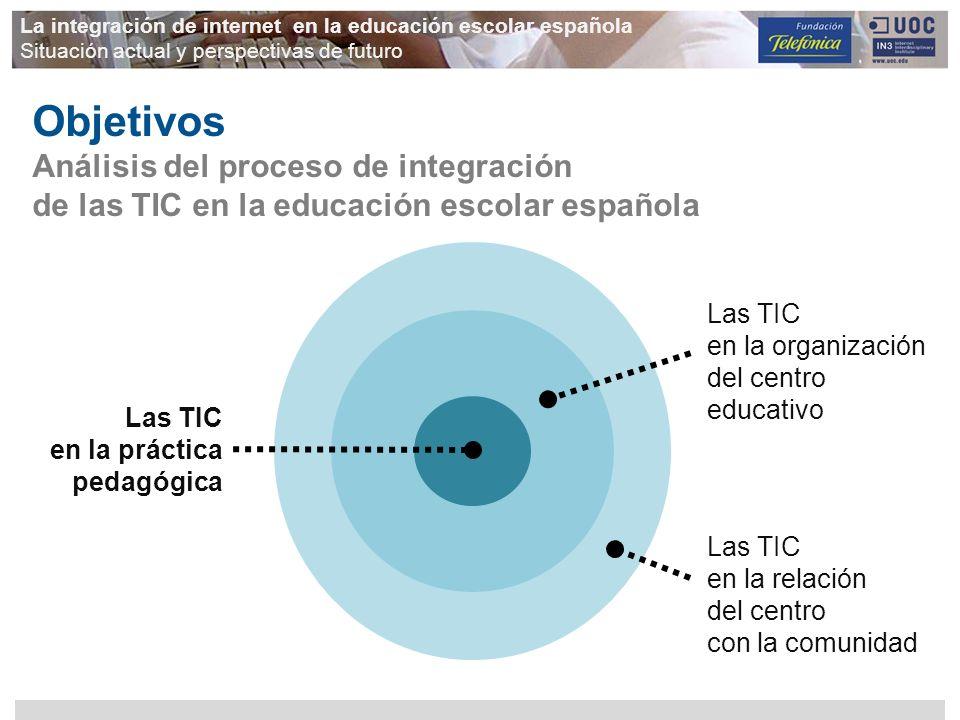 Objetivos Análisis del proceso de integración
