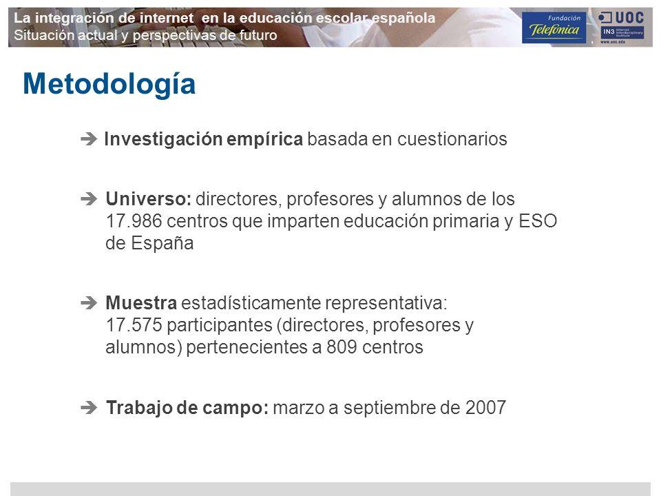 Metodología Investigación empírica basada en cuestionarios