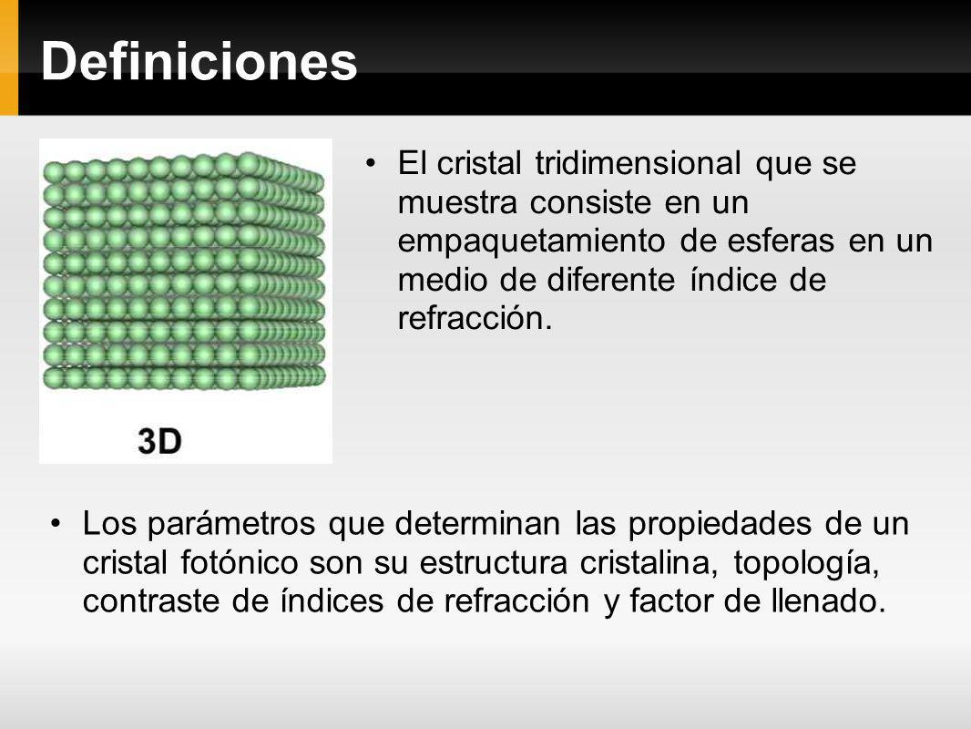 Definiciones El cristal tridimensional que se muestra consiste en un empaquetamiento de esferas en un medio de diferente índice de refracción.