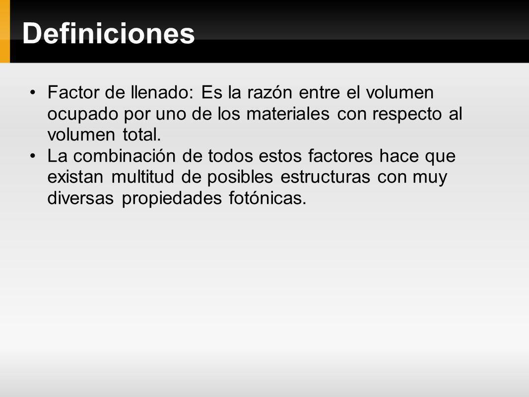Definiciones Factor de llenado: Es la razón entre el volumen ocupado por uno de los materiales con respecto al volumen total.