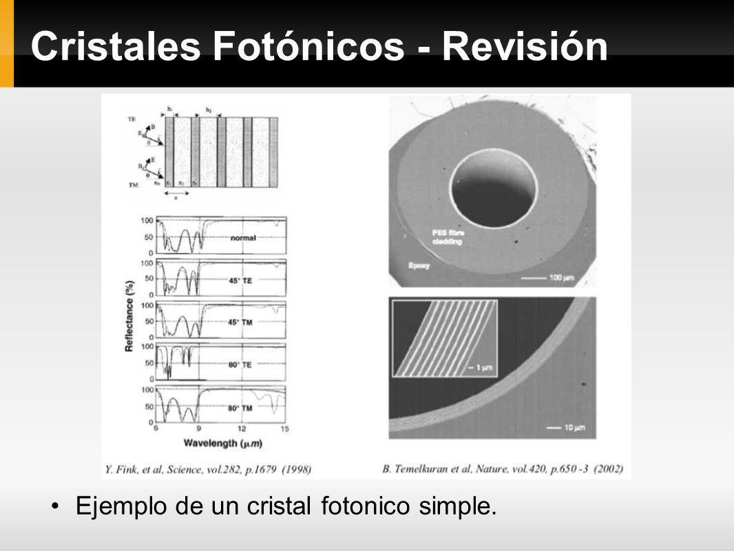 Cristales Fotónicos - Revisión