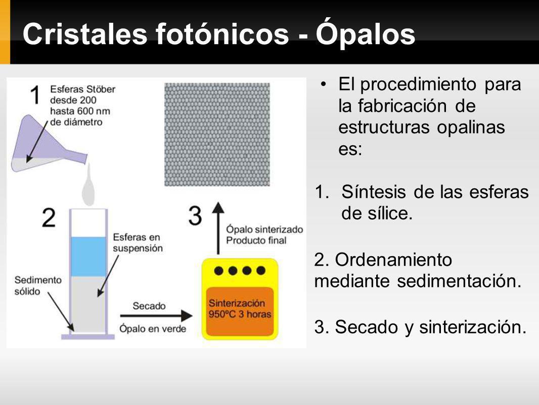 Cristales fotónicos - Ópalos