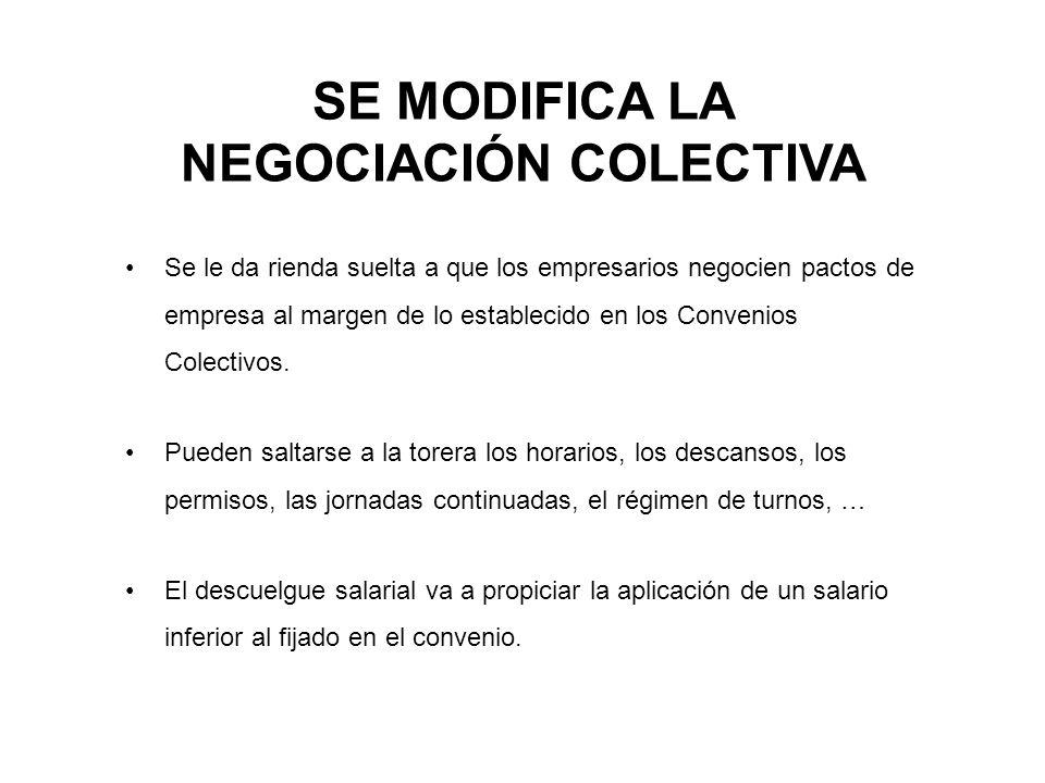 SE MODIFICA LA NEGOCIACIÓN COLECTIVA