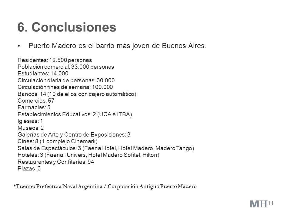 6. Conclusiones Puerto Madero es el barrio más joven de Buenos Aires.