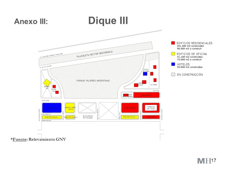 Anexo III: Dique III *Fuente: Relevamiento GNV