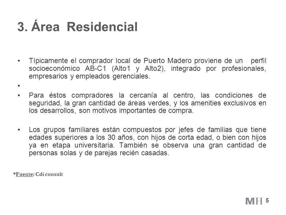 3. Área Residencial