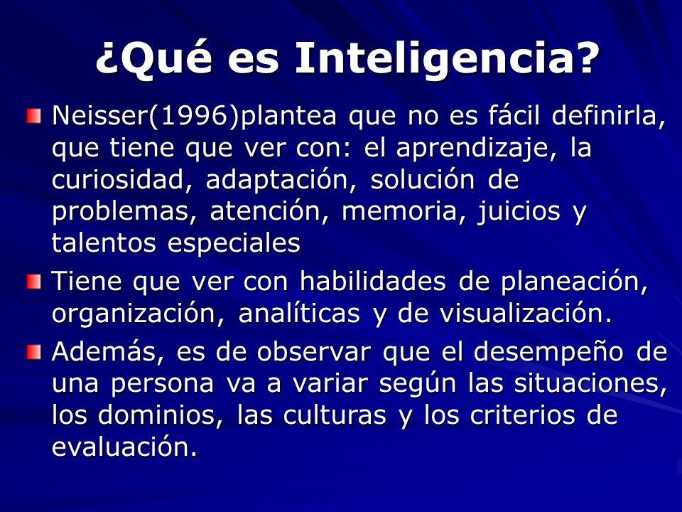 ¿Qué es Inteligencia