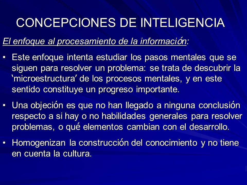 CONCEPCIONES DE INTELIGENCIA
