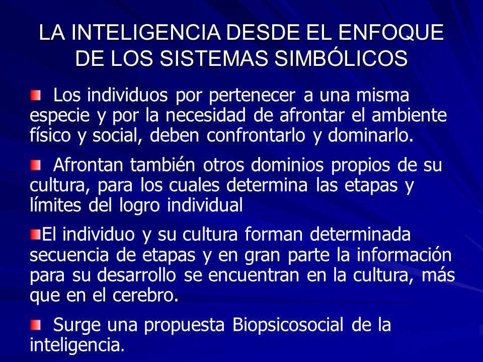 LA INTELIGENCIA DESDE EL ENFOQUE DE LOS SISTEMAS SIMBÓLICOS