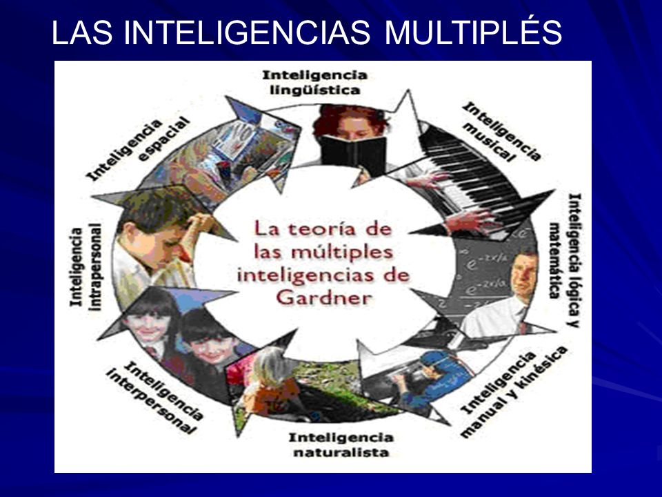 LAS INTELIGENCIAS MULTIPLÉS