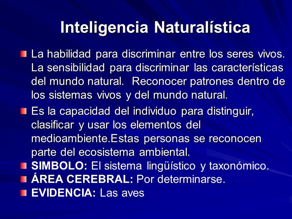 Inteligencia Naturalística