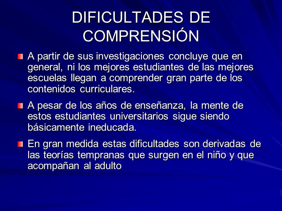 DIFICULTADES DE COMPRENSIÓN