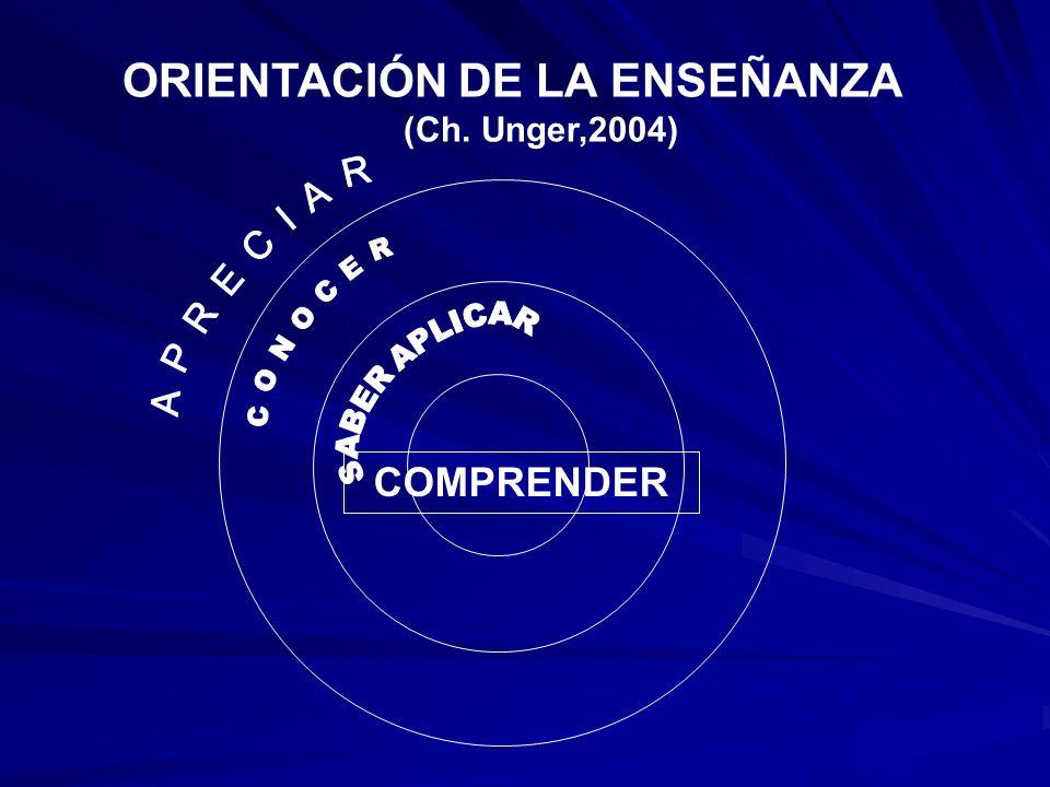 APRECIAR CONOCER ORIENTACIÓN DE LA ENSEÑANZA COMPRENDER