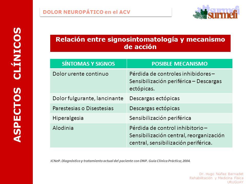 Relación entre signosintomatología y mecanismo de acción