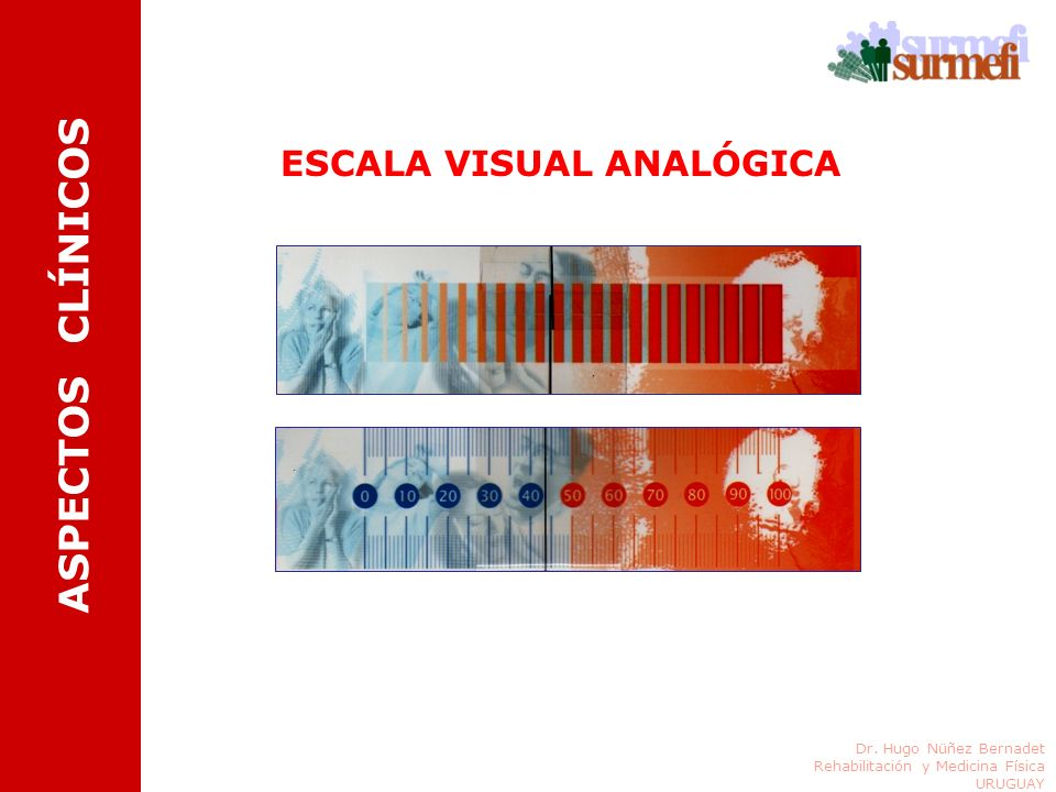 ESCALA VISUAL ANALÓGICA